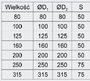 IO_wymiary_tabela