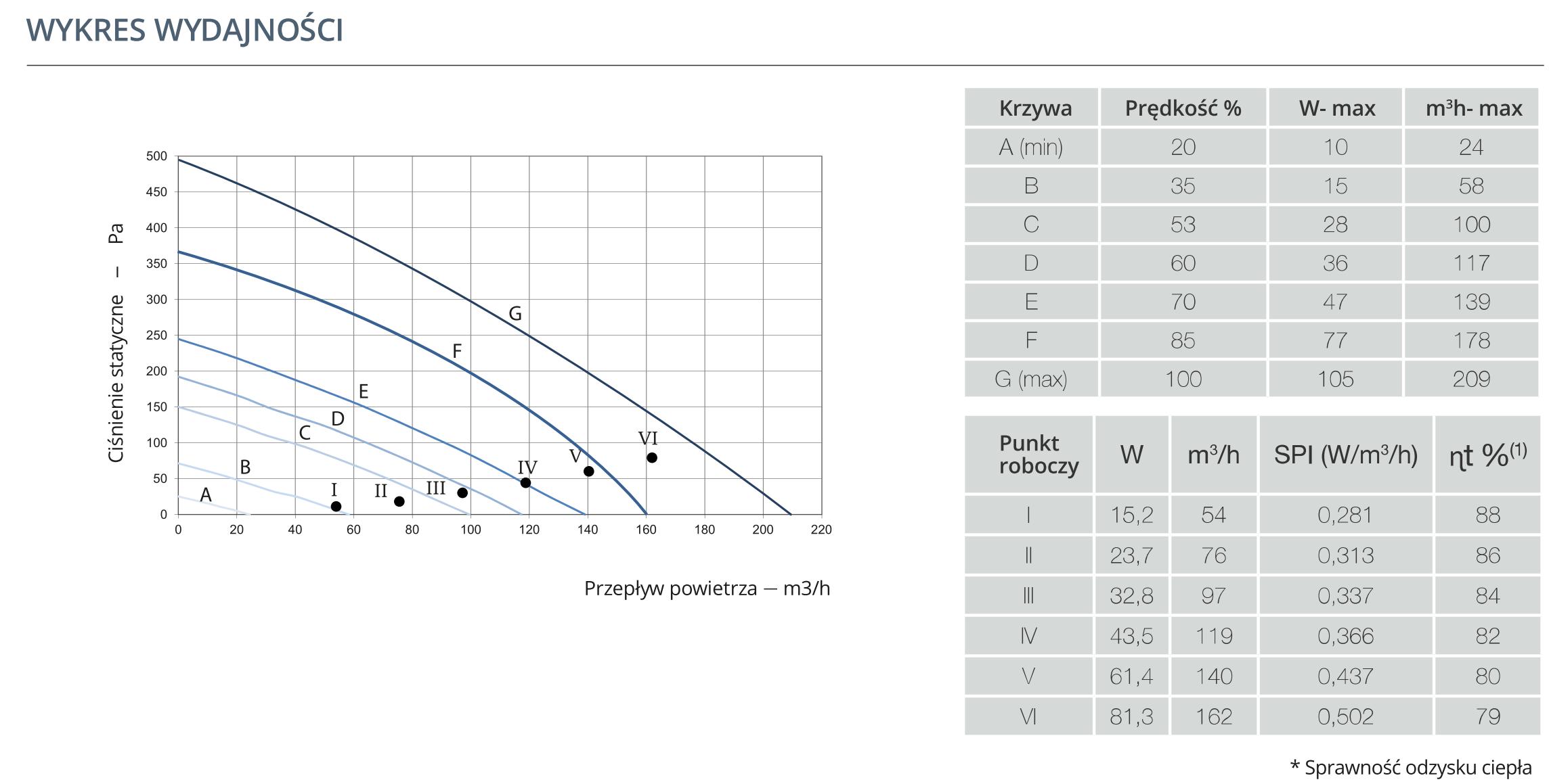 wydajność_4.1