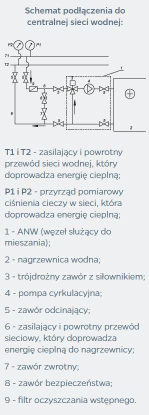 schemat 2