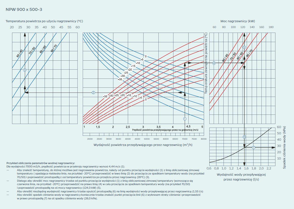 wykres 17