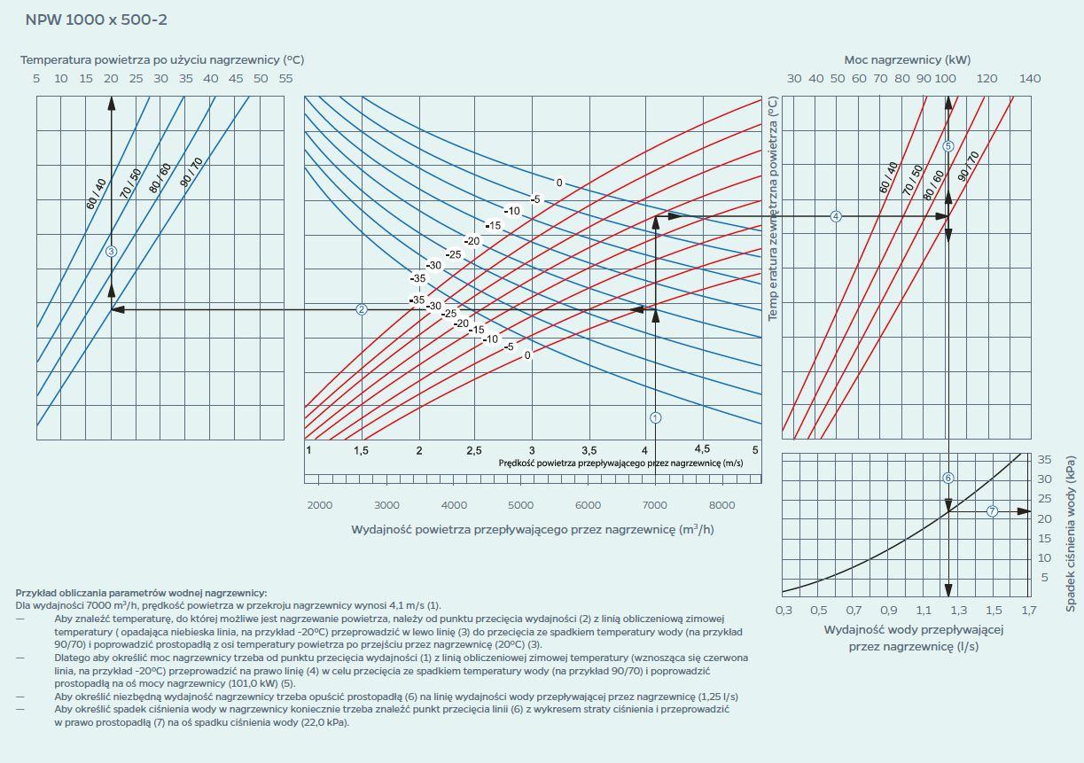 wykres 18